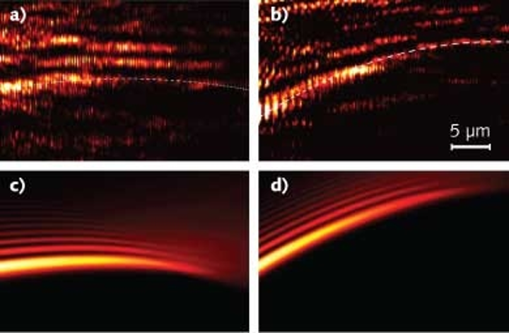 The trajectory of plasmonic Airy beams can be controlled in a test setup