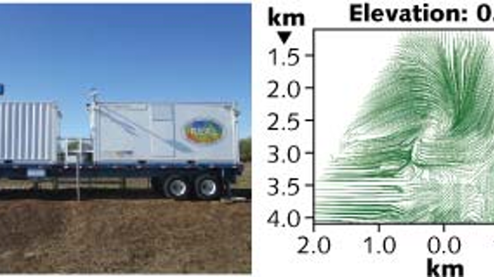 Unlike Doppler-based lidar, a Raman-shifted eye-safe aerosol lidar (REAL) system can create a full wind vector map based on algorithms that process aerosol images