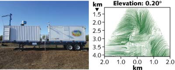 Unlike Doppler-based lidar, a Raman-shifted eye-safe aerosol lidar (REAL) system can create a full wind vector map based on algorithms that process aerosol images