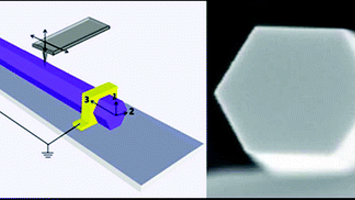 GaN nanowires show strong 3D piezoelectric effect | Laser Focus World
