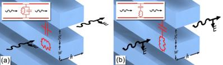 Experimental 'metatronic' circuits imitate electronics, but at optical frequencies