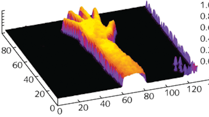 A 3D image is obtained using a pulse-modulated time-of-flight technique from Fraunhofer IMS