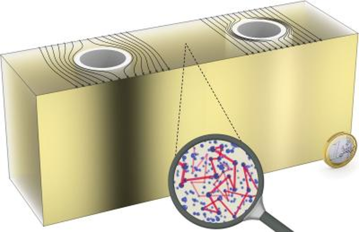 Simple broadband nonmetamaterial optical invisibility cloak works in diffusive media