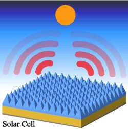 Patterned silica glass layer makes solar cells self-cooling