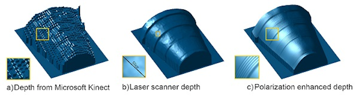 On its own, at a distance of several meters, the Kinect can resolve physical features as small as a centimeter or so across. A laser scanner improves the depth imaging resolution, but with the addition of the polarization information, the MIT system can resolve features in the range of hundreds of micrometers, or one-thousandth the size. (Image credit: MIT)