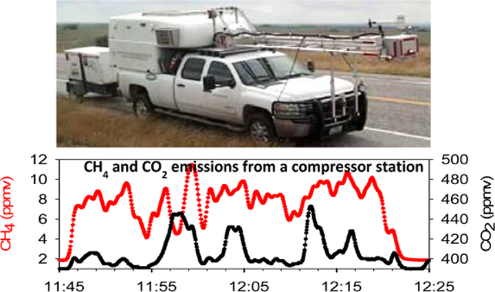 Cavity ring-down spectroscopy (CRDS) instruments from Picarro were used in the Barnett Shale area of Texas to show alarmingly high amounts of methane emission--in some cases; thousands of times higher than EPA reports. (Image credit: Environmental Science & Technology)