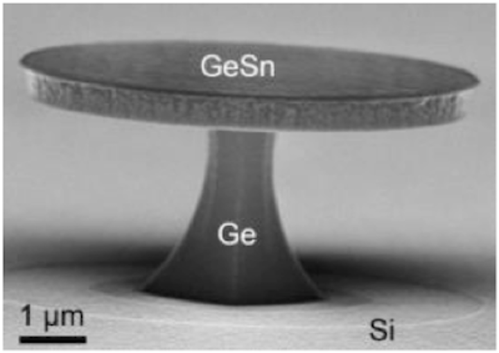 Germanium-tin laser for silicon photonics is CMOS compatible