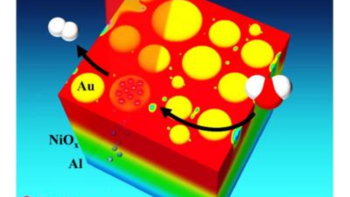 Solar-induced plasmons on gold nanoparticles split water