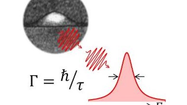 Quantum dot emits indistinguishable single photons