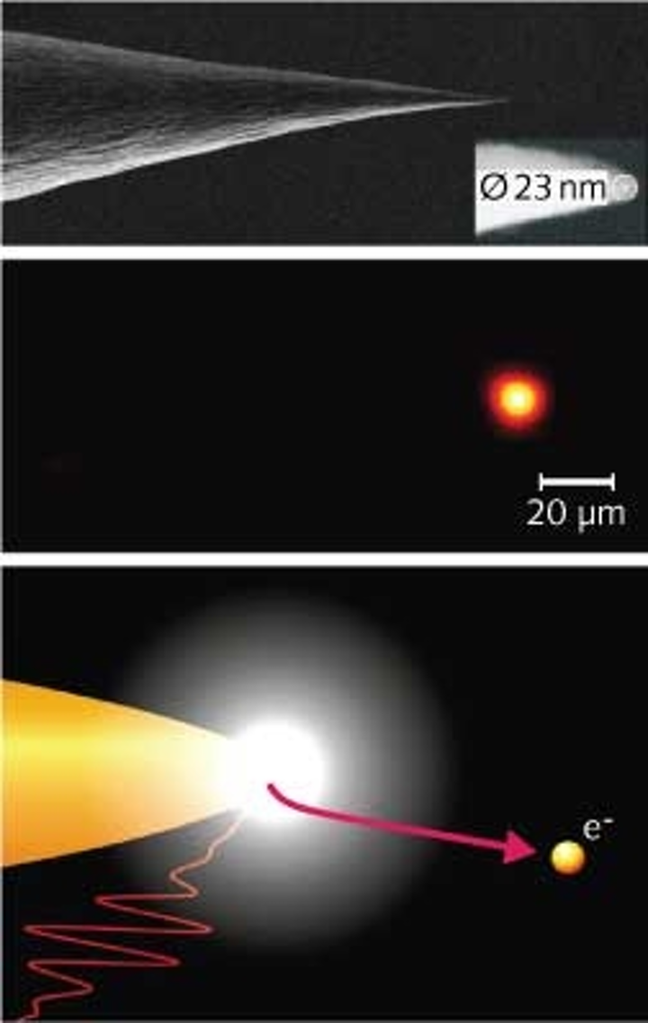 A scanning electron micrograph shows a gold nanotip and localized photocurrent from the nanotip apex, while a schematic depicts the photoelectron escape trajectory (with quenched quiver motion) from the nanolocalized field