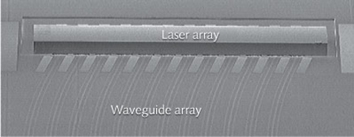 An array of twelve lasers on a single bar are flip-chip bonded onto a silicon photonics chip and lined up against waveguides