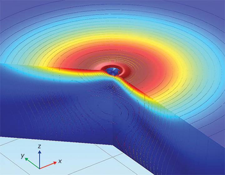IR Optics: Processing optics using IR lasers   Laser Focus World