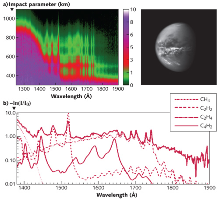 PHOTONICS APPLIED: SPECTROSCOPY: Planetary and deep-space