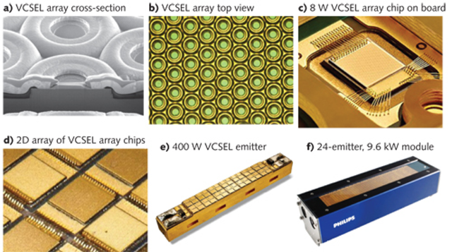 VCSELS for Manufacturing: High-power VCSEL arrays make ideal