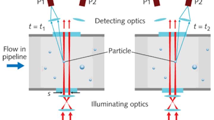 medical applications of fiber-optics: optical fiber sees growth as medical  sensors