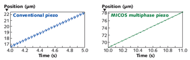 FLUORESCENCE IMAGING: Understanding fluorescence blinking is