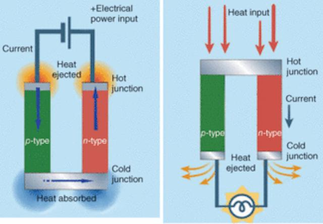 CMOS DETECTORS: Thin-film TECs give new life to CMOS cooling