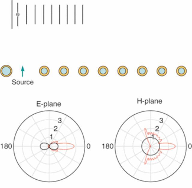 PHOTONIC FRONTIERS: INTEGRATED OPTICS: Metananocircuits can