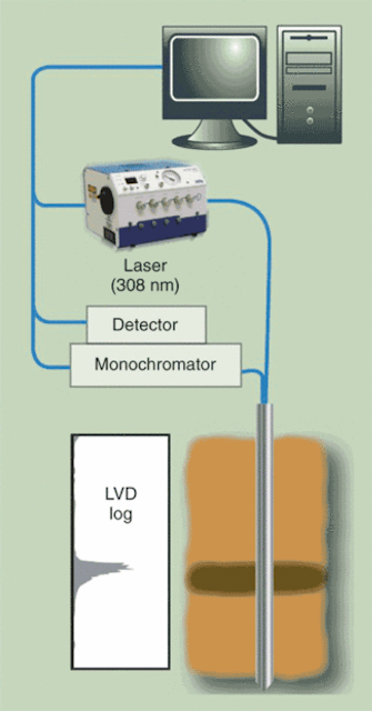 Small excimers shine in scientific applications | Laser