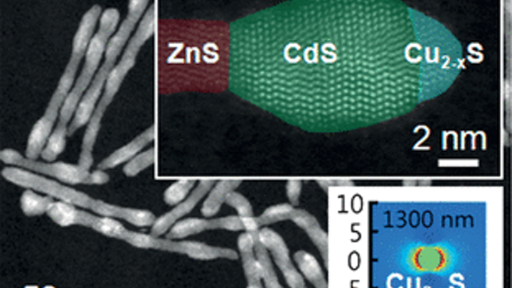 Three semiconducting sulfides in one nanocrystal extend solar-cell range to the UV and IR