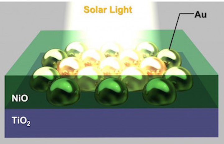 Nickel oxide, titanium dioxide, and gold nanoparticles form plasmonic visible-light solar cell