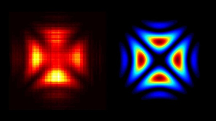 A hologram of a single photon is shown reconstructed from raw measurements (left) and theoretically predicted (right). (Image credit: FUW)