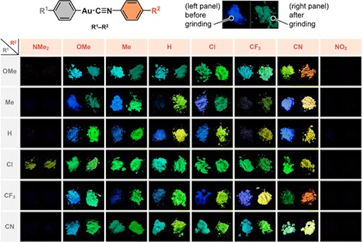 Luminescent compounds change emission colors when poked or scratched