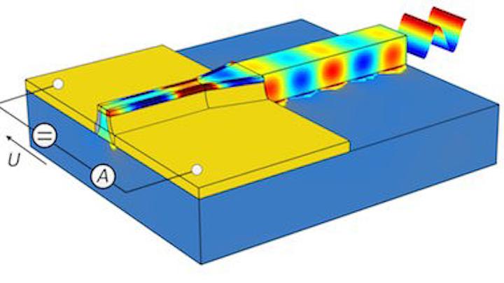 1 µm photodetector helps miniaturize silicon photonics/electronics