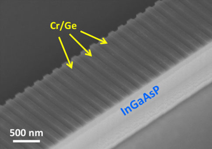 A scanning electron microscope image shows a single device capable of lasing and anti-lasing. Indium gallium arsenide phosphide (InGaAsP) functions as the gain medium, while the chromium (Cr) and germanium (Ge) structures introduce the right amount of loss to satisfy the condition of parity-time symmetry that is required for lasing and anti-lasing. (Image credit: Zi Jing Wong/UC Berkeley)