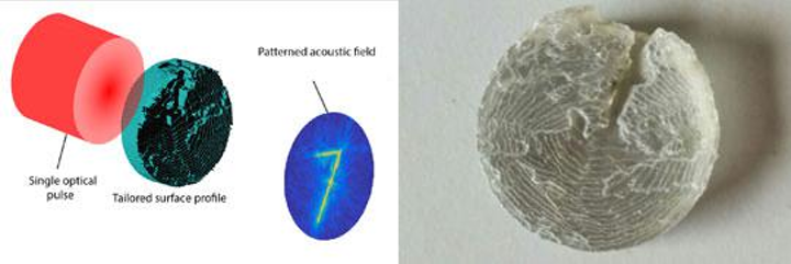 Tailored photoacoustic elements create patterned ultrasound fields