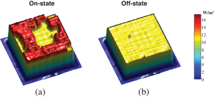Emitted power density of a MEMS metamaterial is shown with the IR camera in (a) on and (b) off states. (Image credit: Optica)