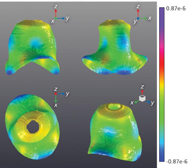 Vibration Control: Laser Doppler vibrometry brings