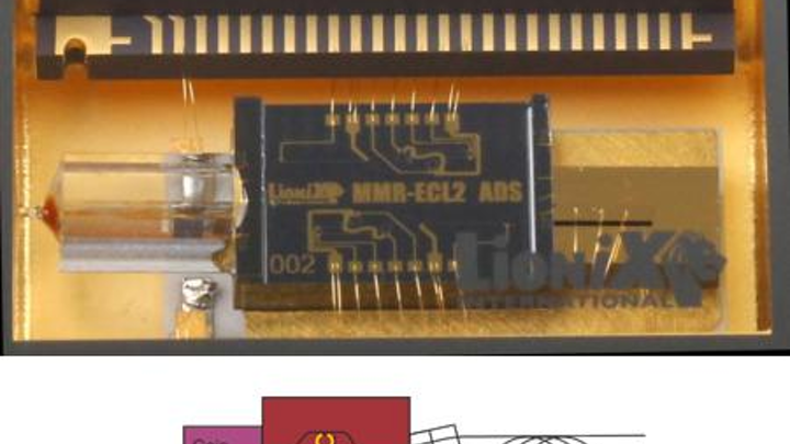 Integrated-photonics laser has record-narrow chip-based linewidth of 290 Hz