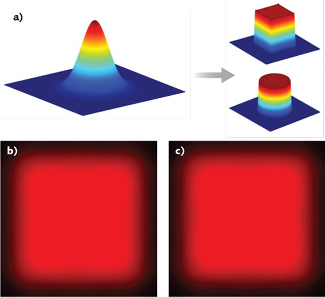 Diffractive Optics How Ultrashort Laser Pulses Influence