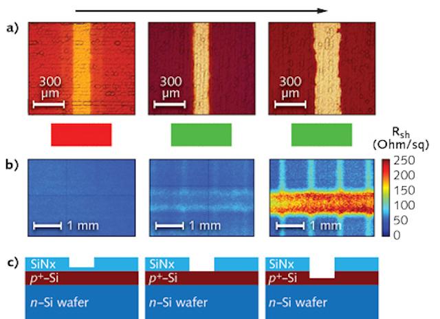Photonics Applied: Terahertz Imaging: Terahertz imaging tackles