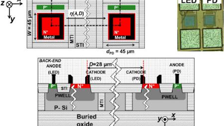 Purely silicon light emitter for silicon photonics is CMOS compatible
