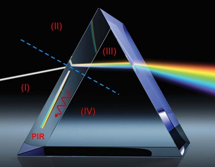 New nanomaterials push the limit of thin-film absorption in solar and water-splitting applications. (Image credit: RPI)