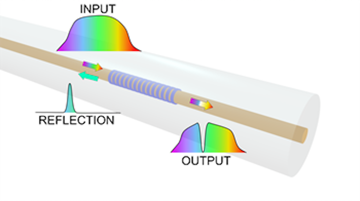 Dissolvable optical fiber with fiber Bragg gratings aims at inside-the-body medical sensing