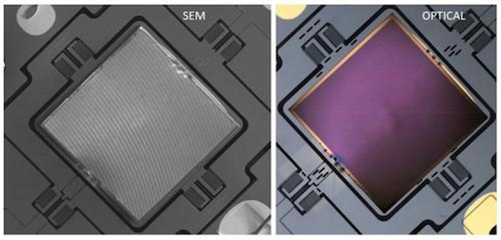 Harvard and Argonne National Lab cooperate to create MEMS-scanning metalenses