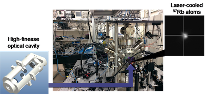 UEC researchers control one photon with another for quantum information processing
