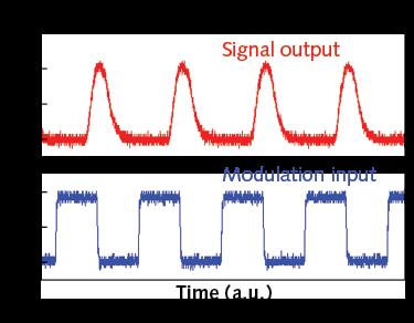 Laser Drivers: Using a laser diode or quantum-cascade laser? Don\u0027t