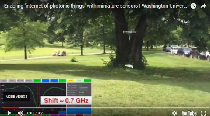WGM photonic sensor maps temperature data via drone (with