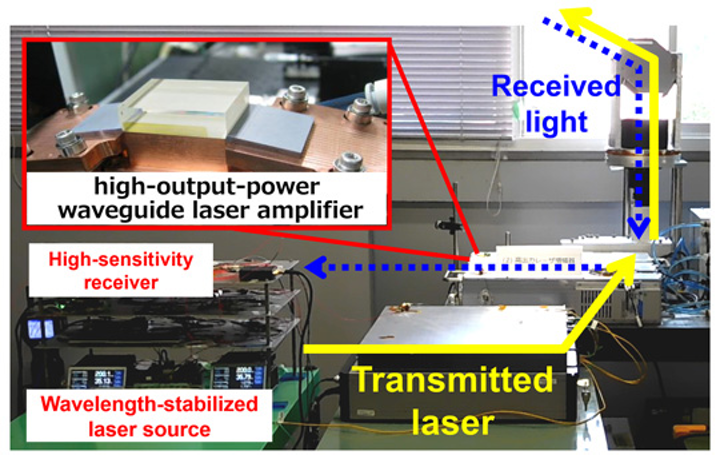 Mitsubishi Electric tests wind lidar and water vapor DIAL for early forecasting of torrential rain