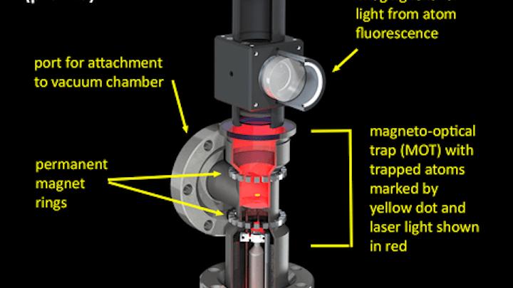 A schematic diagram shows the NIST vacuum sensor design. (Image credit: NIST)