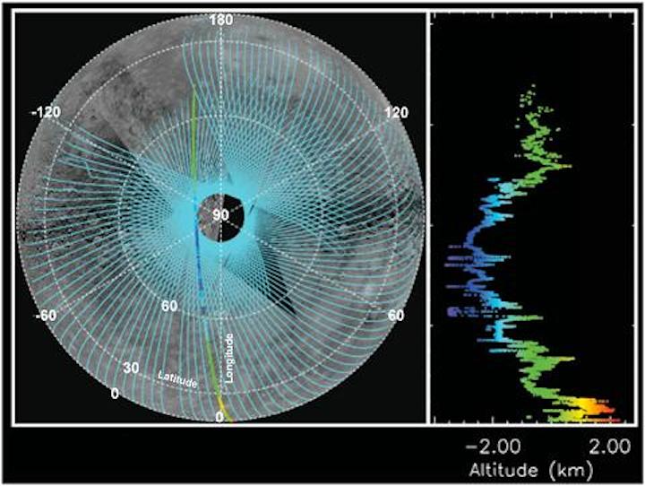 Content Dam Etc Medialib New Lib Laser Focus World Online Articles 2011 05 88488