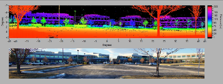 Insight LiDAR has launched an FMCW lidar system for the autonomous vehicle market. Shown is a lidar point map (upper) and the Insight facility (lower). (Image credit: Insight)