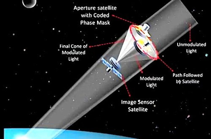 Nanosatellite trio could provide astronomical images as sharp as a much larger space telescope