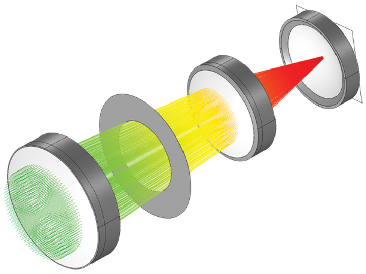 Ray-tracing Software: Structural-thermal-optical performance