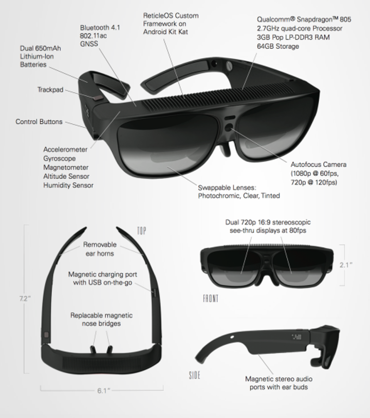 Content Dam Lfw En Articles 2016 01 Smart Glasses Gain In Enterprise Applications Surpassing Google Glass Leftcolumn Article Thumbnailimage File