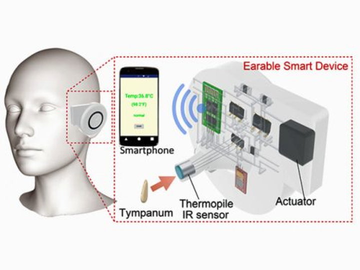 Content Dam Lfw En Articles 2017 08 3d Printed Earable Sensor Monitors Vital Signs Leftcolumn Article Thumbnailimage File